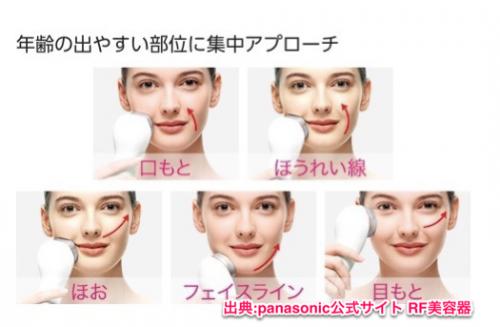 Panasonic,美顔器,美容器,RF美容器,リフトアップ