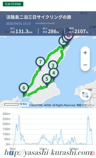 自転車ナビタイム,淡路島一周,サイクリング,あわいち,